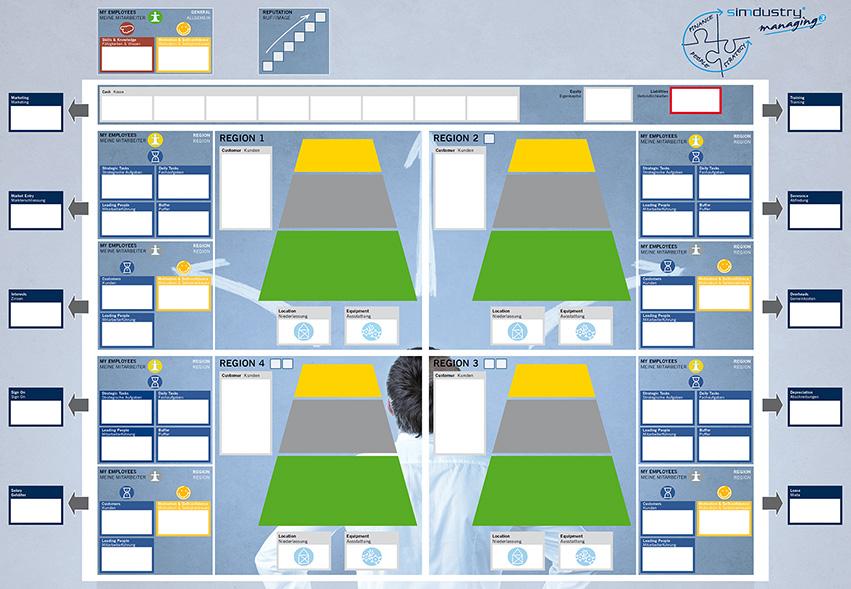 MANAGING3 - Board