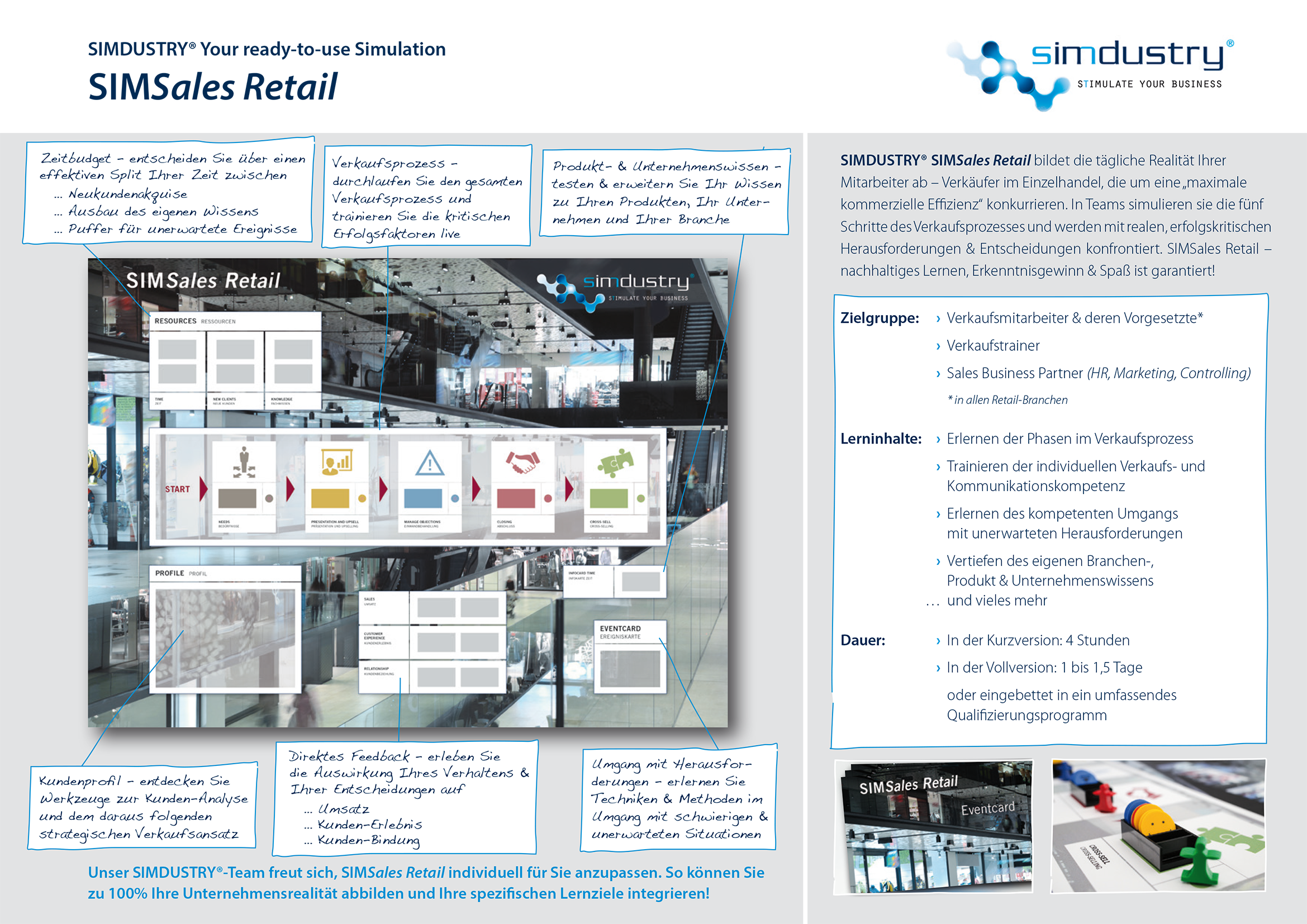 One Pager_SIMSalesRetail