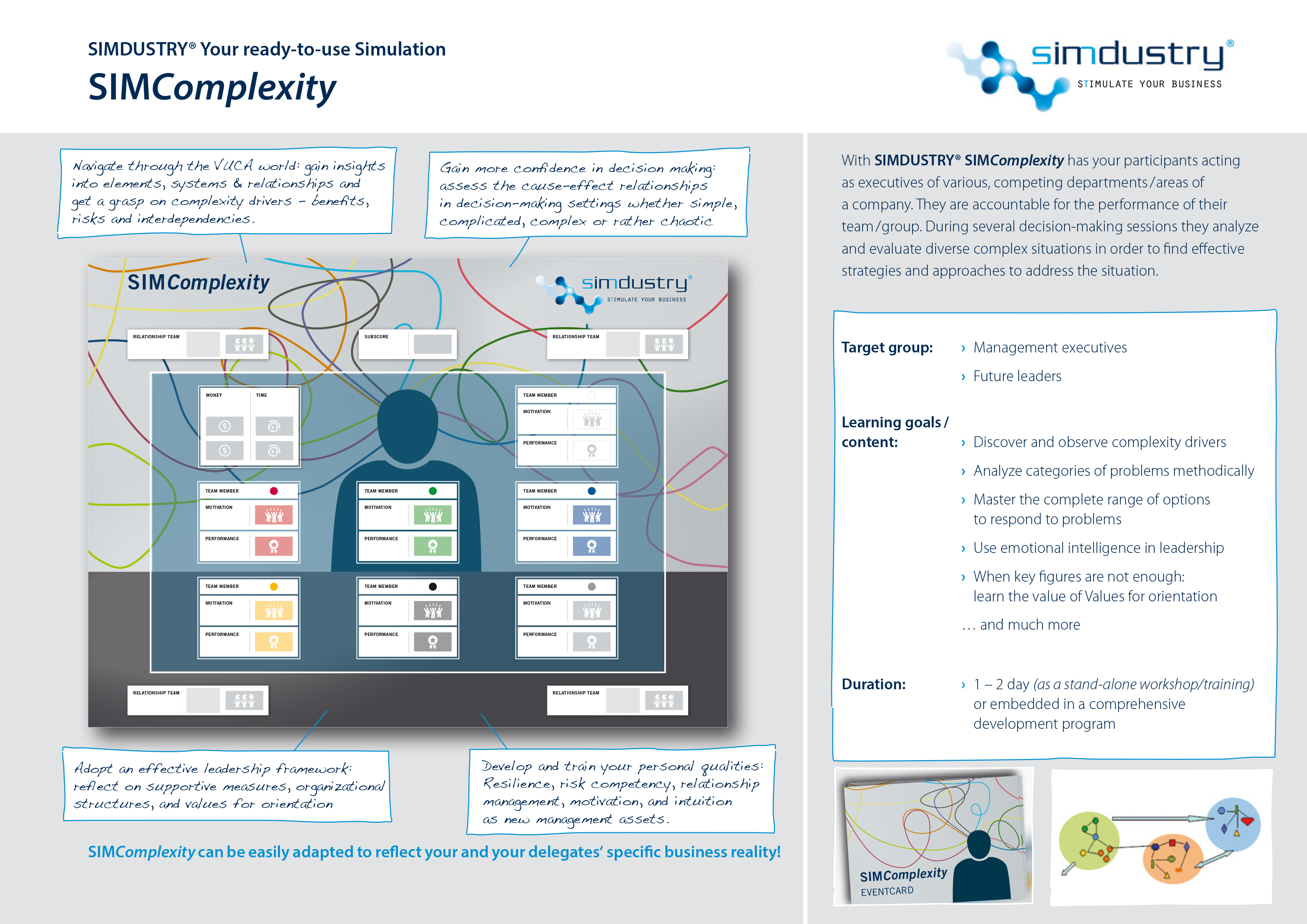 One Pager_SIMComplexity