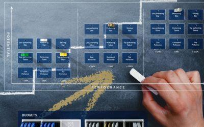 """Business-Simulationen: Mehr als nur """"fun by gamification""""!"""